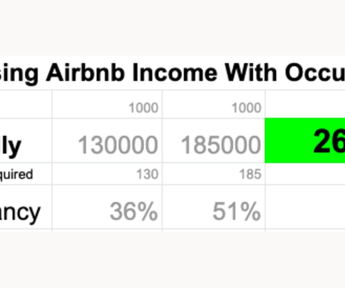 Airbnb Tips And Tricks How to double Airbnbincome with occupancy