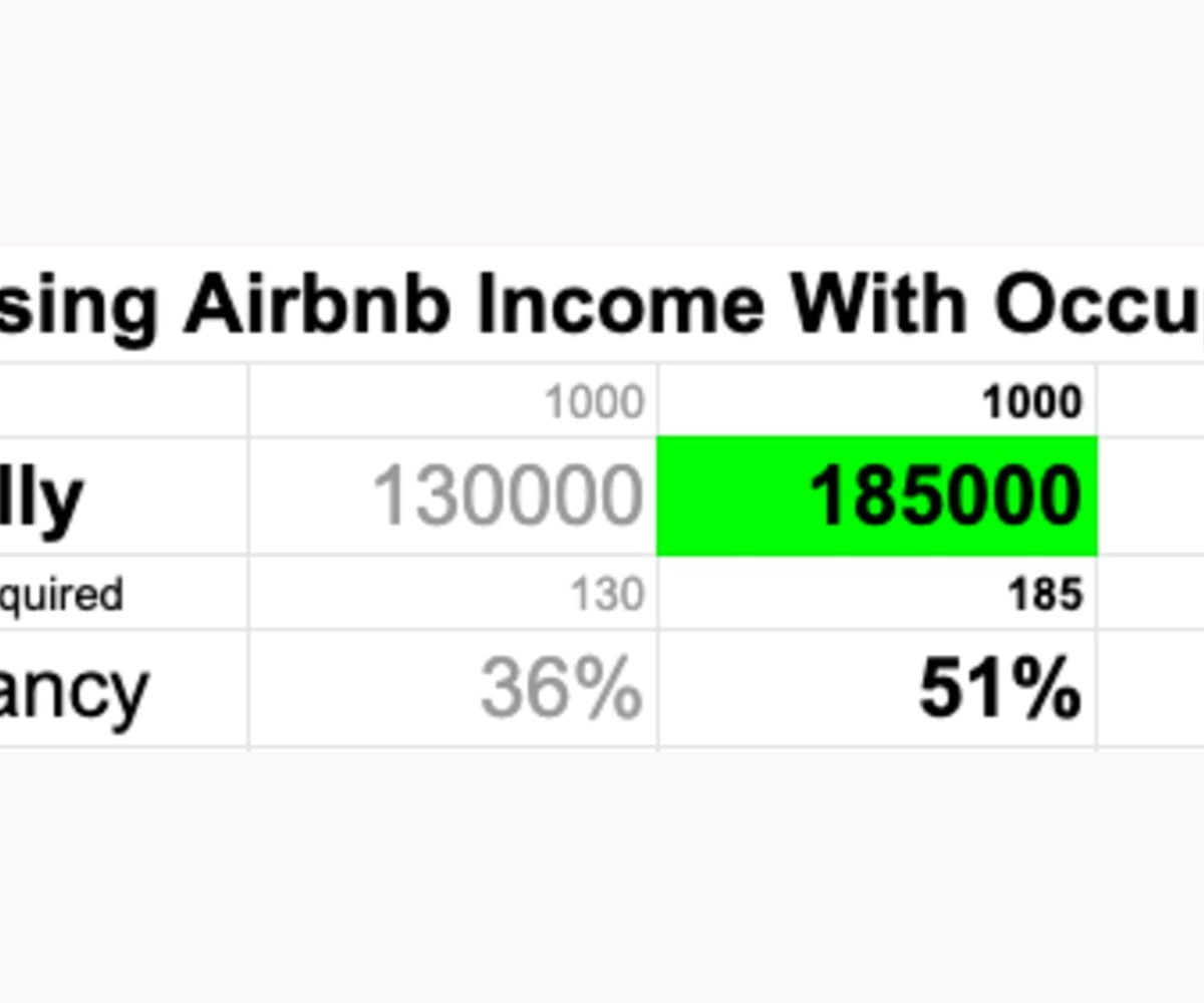 Airbnb Tips and Tricks Pricing Strategy